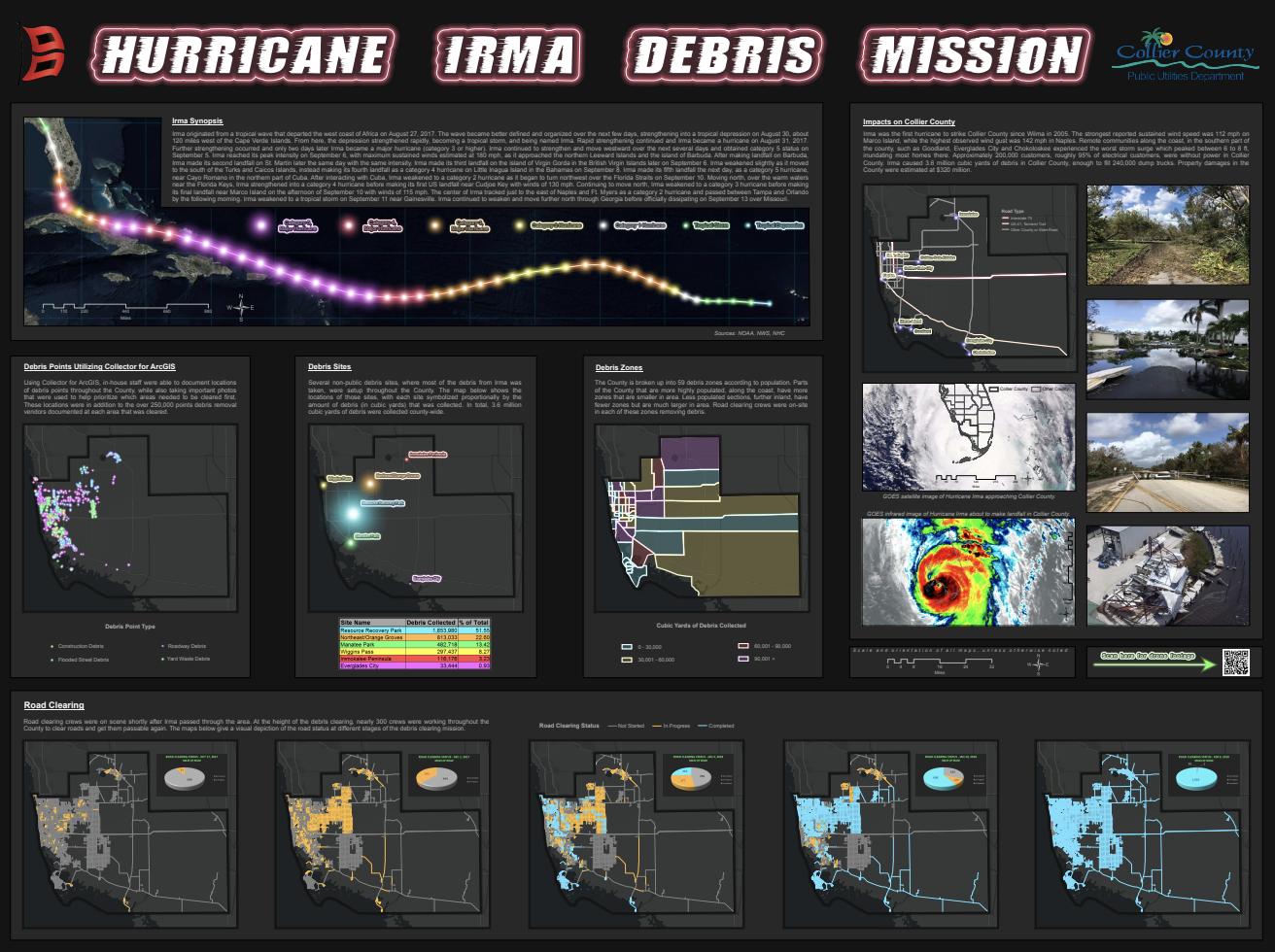 Hurricane Irma Debris Mission